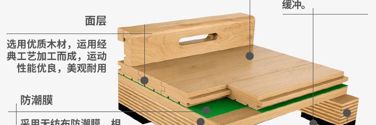 体育木地板电话