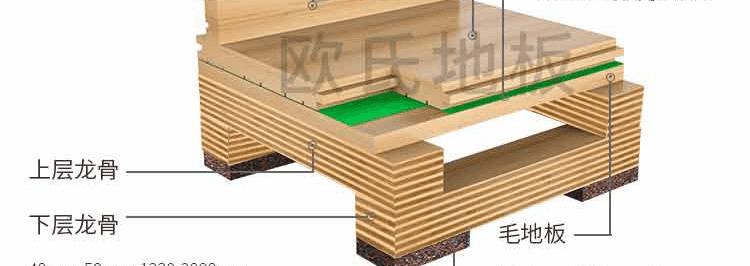 篮球场双龙骨木地板脚线
