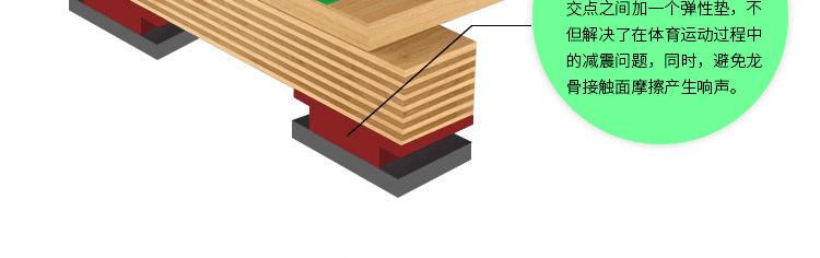 篮球馆单层龙骨木地板
