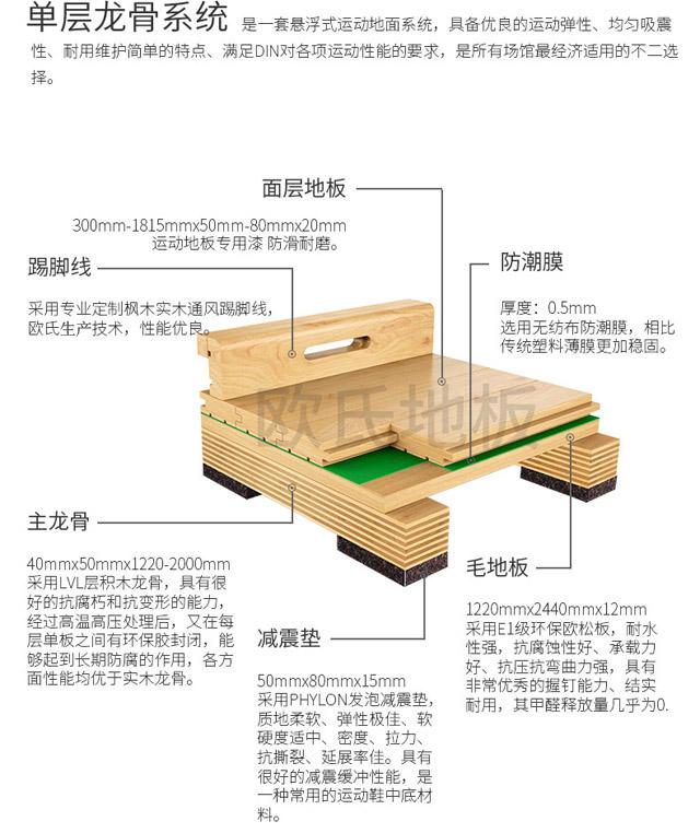 篮球场馆专用运动木地板
