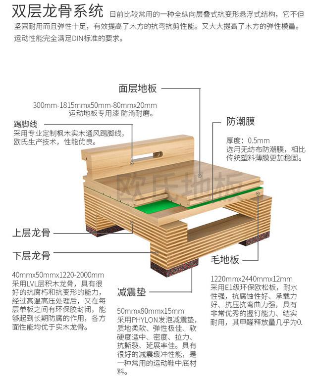 羽mao球场馆专用yun动木地ban
