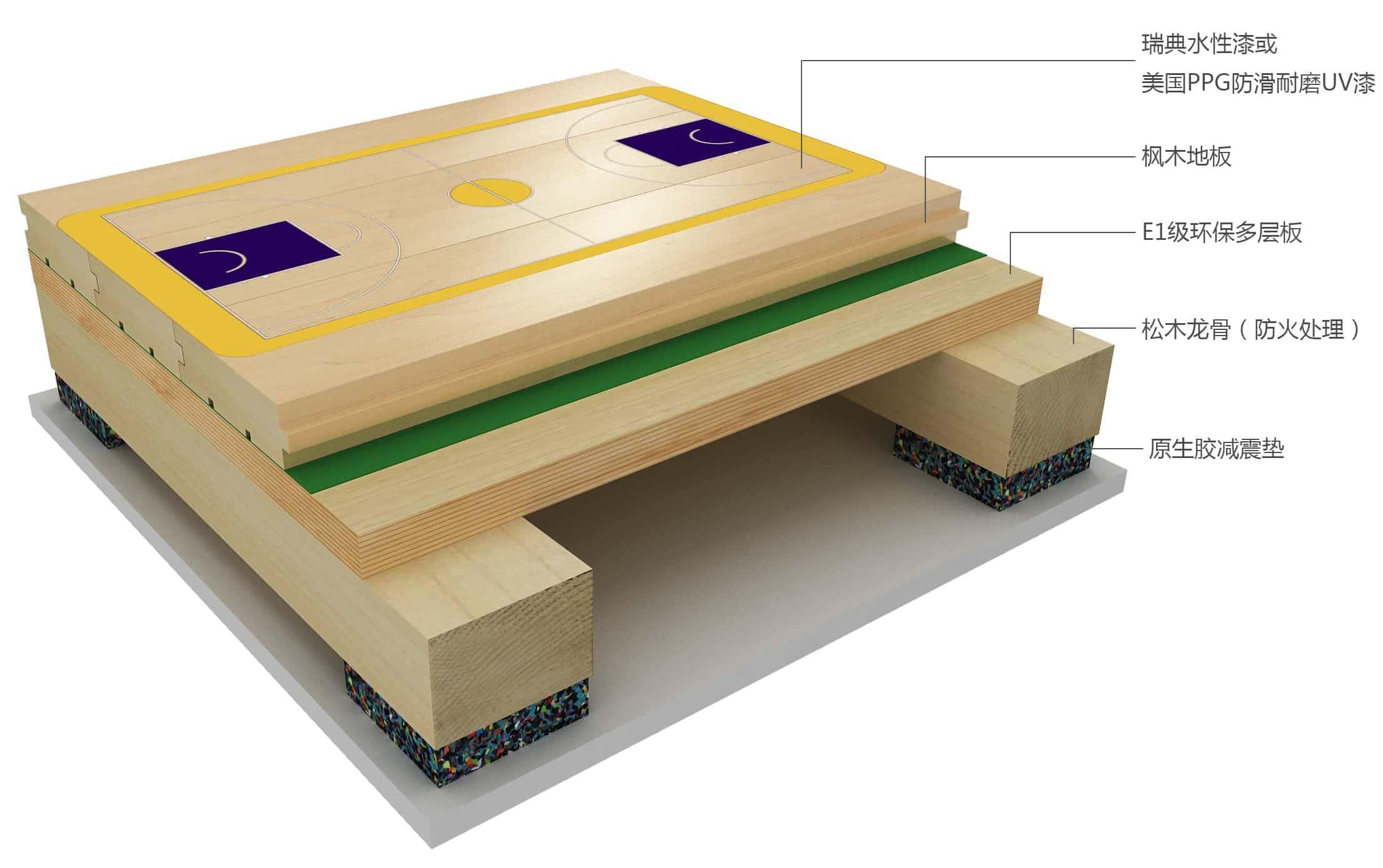 篮球木地板单层long骨结构
